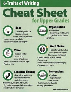 6 Traits Cheat Sheet