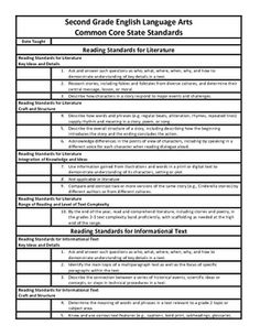 ELA Common Core Checklist - 2nd GradeSimple. Effective. Time-Saving.This common core checklist helps you plan and stay on track to ensure y...