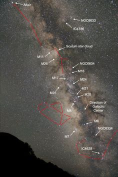 """The Teapot asterism that shows Sagittarius is marked on this image. You can also see a part of the Great Rift running down the page. This is composed of dark, dusty clouds that obscure our view of the Galactic disk. Mona Evans, """"Cosmic Equines"""" http://www.bellaonline.com/articles/art183463.asp"""