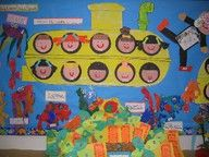 submarines, classroom, idea, ocean theme, ocean unit, bulletin boards, school stuff, sea, submarine bulletin board