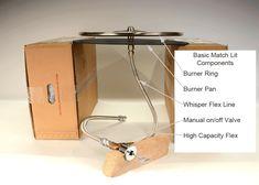 Match Lit Fire Pit- basic components