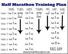 Beginner's 8 Week Half Marathon Training Plan