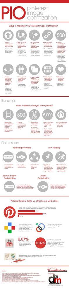 La optimización de #Pinterest y su éxito en #SocialMedia