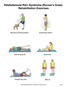 knee exercises for runner's knee.