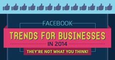 Surprising Facebook Trends for Businesses in 2014 [Infographic]