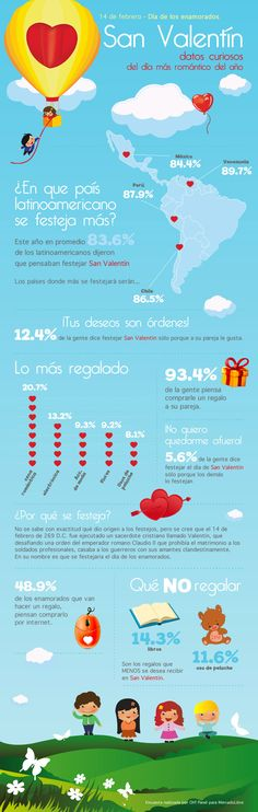 San Valentín Infografía