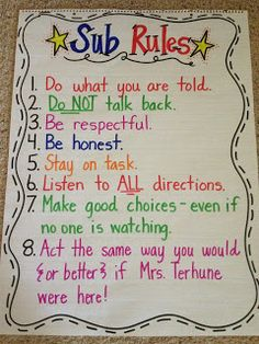 * I think it is great to have a set of daily rules for your students to follow when you are there but establishing a set of rules, behavior expectations, and consequences for when you are NOT there is an amazing idea! Anchor Charts - Sub Rules