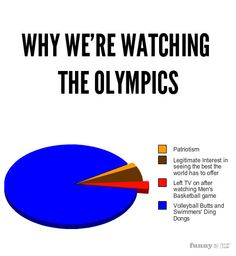 After watching women's volleyball , bet yeah this is right :)