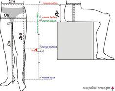 Как сшить мужские брюки своими руками 640