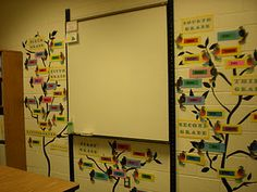 Great SLP blog- organization ideas