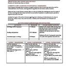 My district has both adopted Common Core and the Danielson Framework for our evaluations and instruction.  These three lesson plans include the Com...