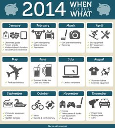 When should you buy things? Infographic