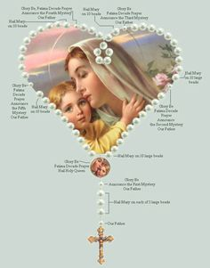 How to pray the rosary...