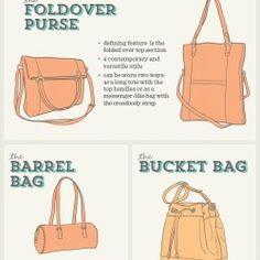 The Handbag   Visual.ly
