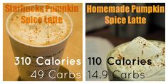 Skinny Pumpkin Spice Latte Recipe (Save 200 Calories Per Drink!)