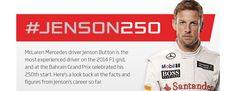 McLaren Formula 1 - Jenson Button: 250 Grands Prix in Numbers