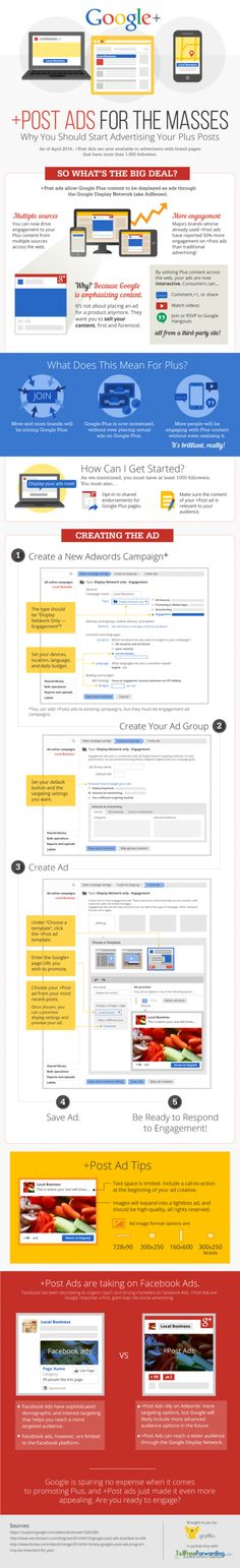 Google+ Post Ads Guide #infographic