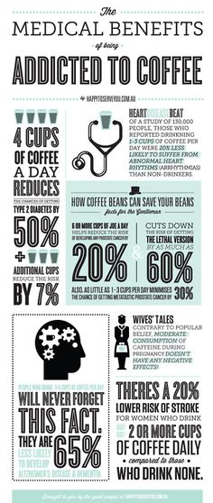 I don't drink coffee but I like the design layout