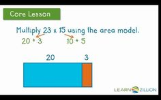 5.NBT.5 Lesson