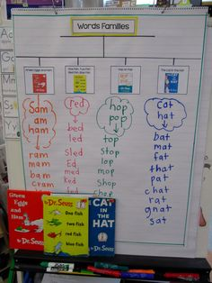 Dr. Seuss ~ Charting Word Families