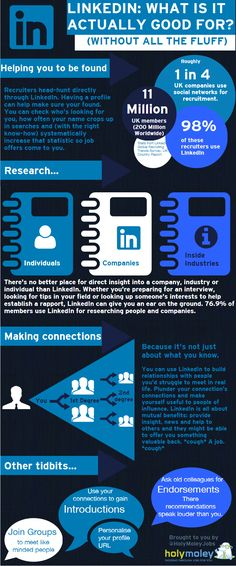 #LinkedIn What is it Actually Good For?  #infographic