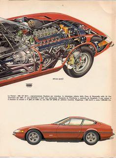 Ferrari 356 gtb