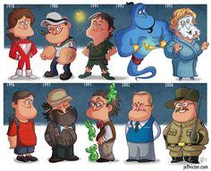 Evolution of Robin Williams.