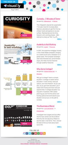 Email newsletter design inspiration on pinterest email for Newsletter design inspiration