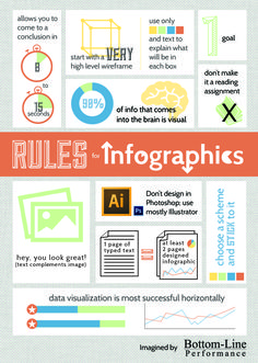 Infographics in eLearning