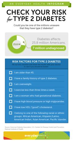 Could type 2 diabetes be in your future? Check out this checklist of risk factors. [Infographic]