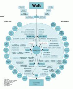 Organizational culture case study