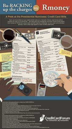 Obama's vs. Romney's Black Card Bill