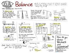 Visual metaphors balance #Sketchnotes  #MindMap