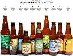 gluten-free-beer-shootout-gear-patrol-lead-full-2
