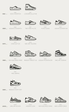 Timeless sneakers.  A simple infographic that summarizes the most iconic sneakers of recent years. #Infographic #infografía