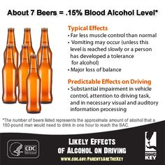 Parents, after about 7 beers you are substantially impaired. Set a good example and never drink and drive, and make sure your teen knows that there is zero tolerance for drivers under 21. | Parents Are the Key to Safe Teen Driving | CDC Injury Center
