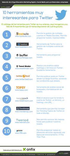 10 herramientas muy interesantes para Twitter #infografia #infographic #socialmedia