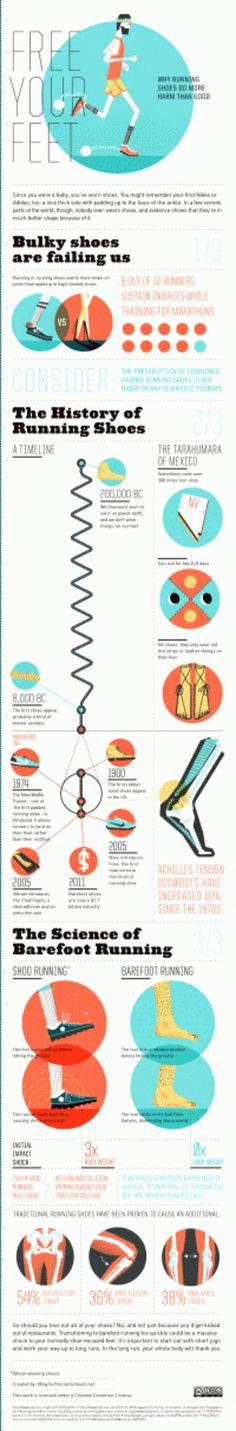 Barefoot Running #infographic