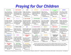 prayer calendar-praying for a different virtue for your children every day of the month.