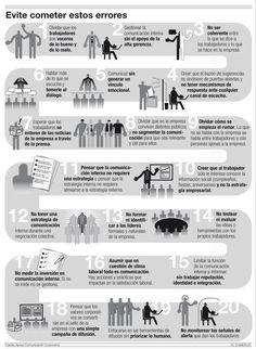 Errores de #comunicacion en las #empresa #marketing #in #