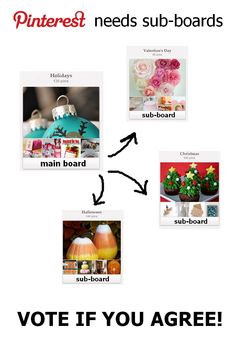 Pin to your most popular board!!! No more cluttered boards, or not knowing where to pin something!!! VOTE HERE TO HAVE SUB-BOARDS:  @pinterest https://help.pinterest.com/entries/21918998-sub-boards