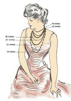 necklace length illustration