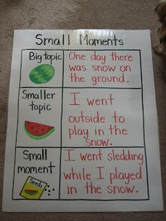 Anchor Chart for Small Moments