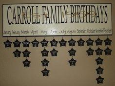 family birthday organization