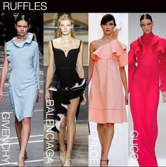 Fashion Dress Trend Report for Spring/Summer 2014 by Trend Council