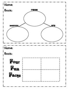 Reader Response Forms
