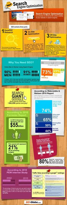 Search Engine Optimization  #seo #searchengineoptimization #searchengine #google #bing #webtraffic #website