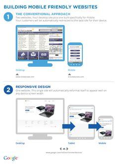 Google discusses responsive design... (UX).