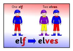 Irregular plural 'ves' for words ending 'f' or 'fe' posters From Sparklebox