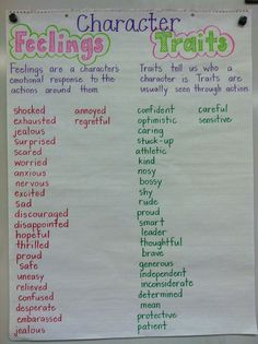 anchor charts for reading | Anchor Chart - Reading | Reading - Character Traits